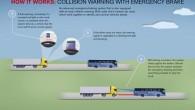 Volvo FH_Collision warning