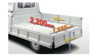 """Japāņu autoražotājs """"Suzuki Motor Company"""" laidis klajā mikro klases (K klases) kravas mašīnītes """"Carry"""" jauno, pēc kārtas jau 11. paaudzi...."""