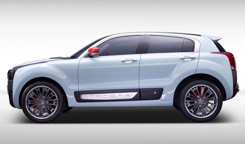 Qoros-2_SUV_PHEV_Concept_2015_1024x768_wallpaper_02