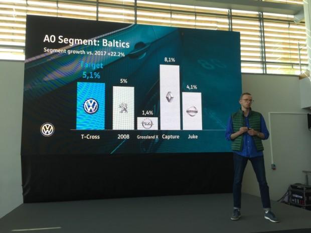 VW_TCROSS_4