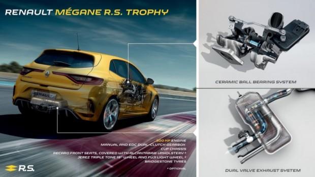 Renault-Megane_RS_Trophy-2019-1024-52